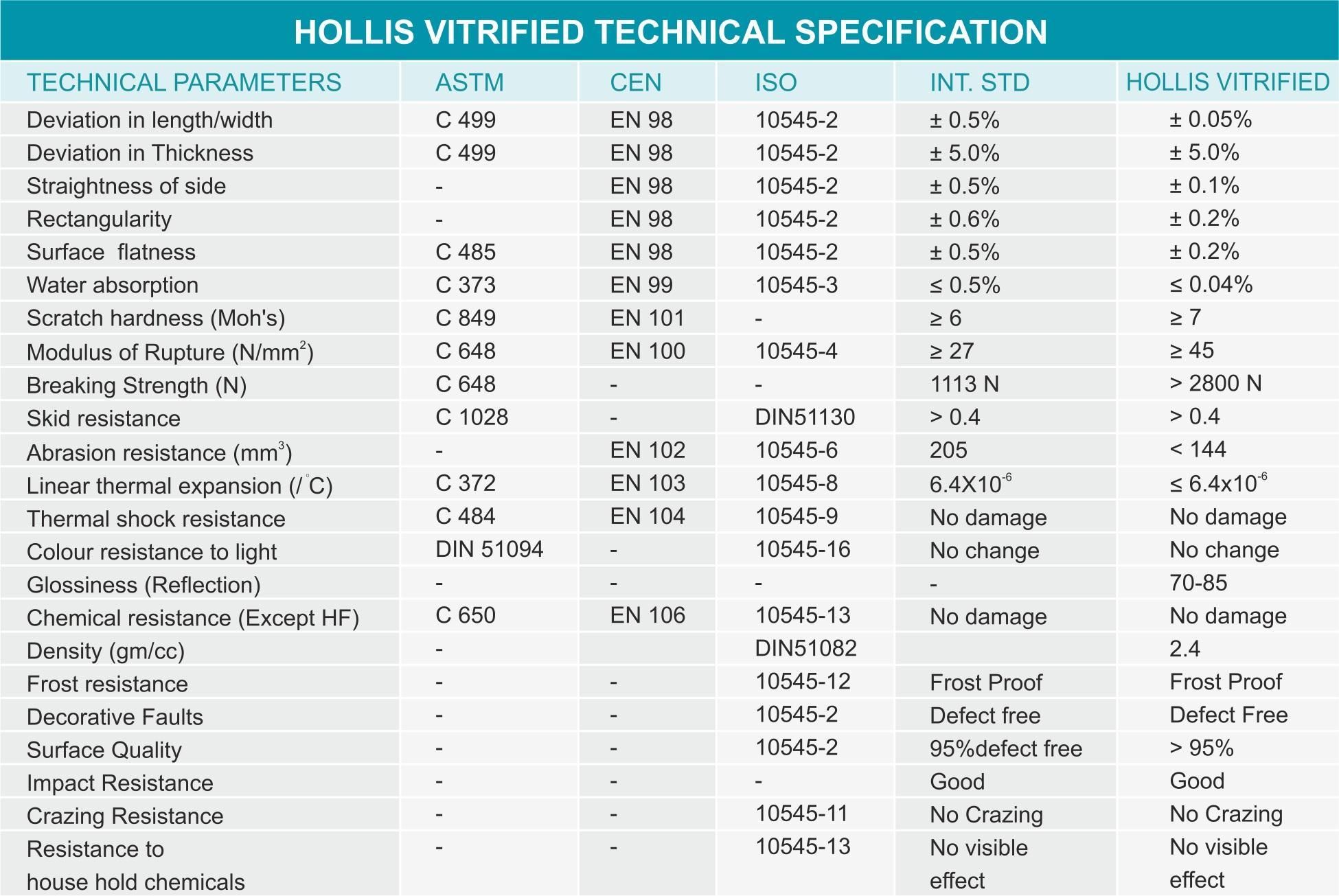 Tech. Specification Image